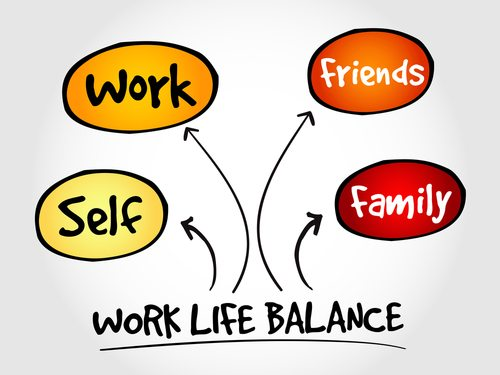 work-life-balance-chart